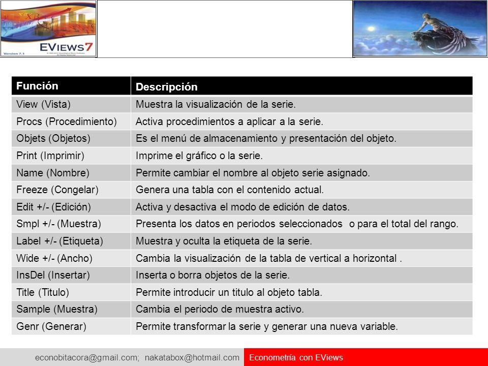 Función Descripción View (Vista) Muestra la visualización de la serie.