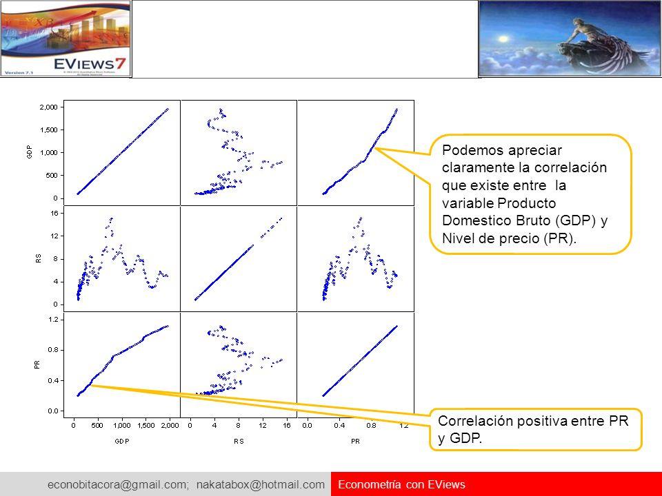 Correlación positiva entre PR y GDP.