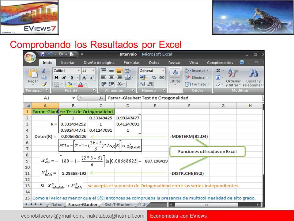 Comprobando los Resultados por Excel