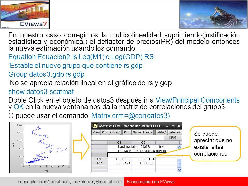 Equation Ecuacion2.ls Log(M1) c Log(GDP) RS