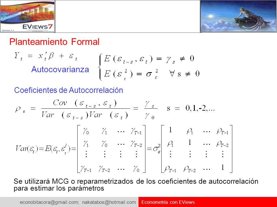 Planteamiento Formal Autocovarianza Coeficientes de Autocorrelación