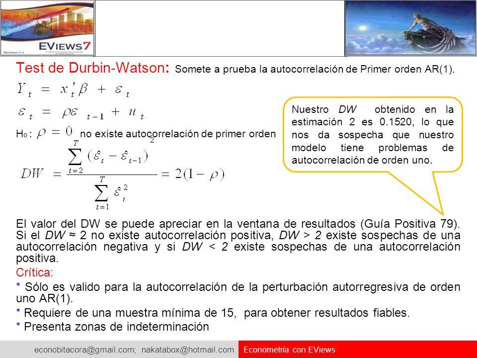 Test de Durbin-Watson: Somete a prueba la autocorrelación de Primer orden AR(1).