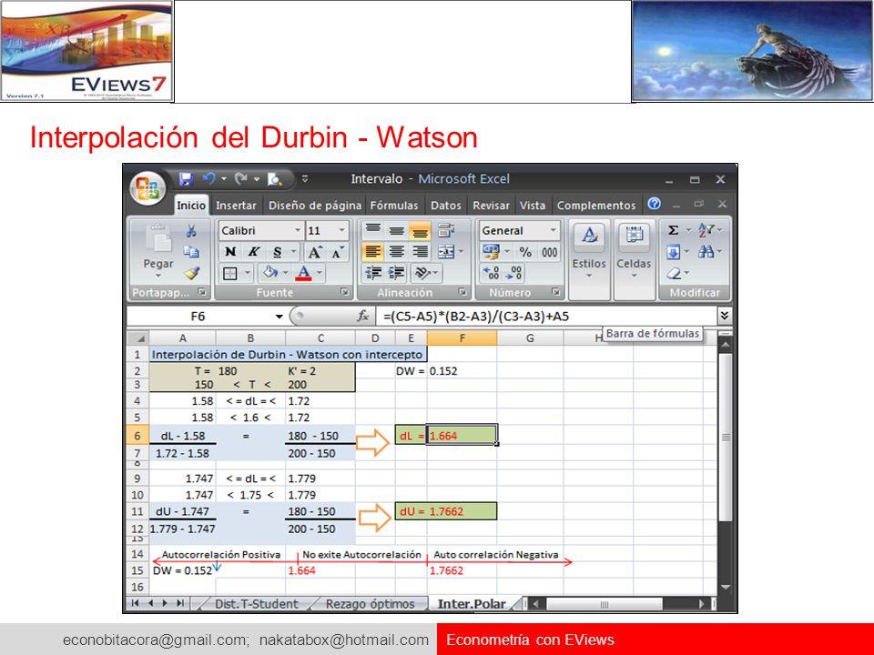 Interpolación del Durbin - Watson