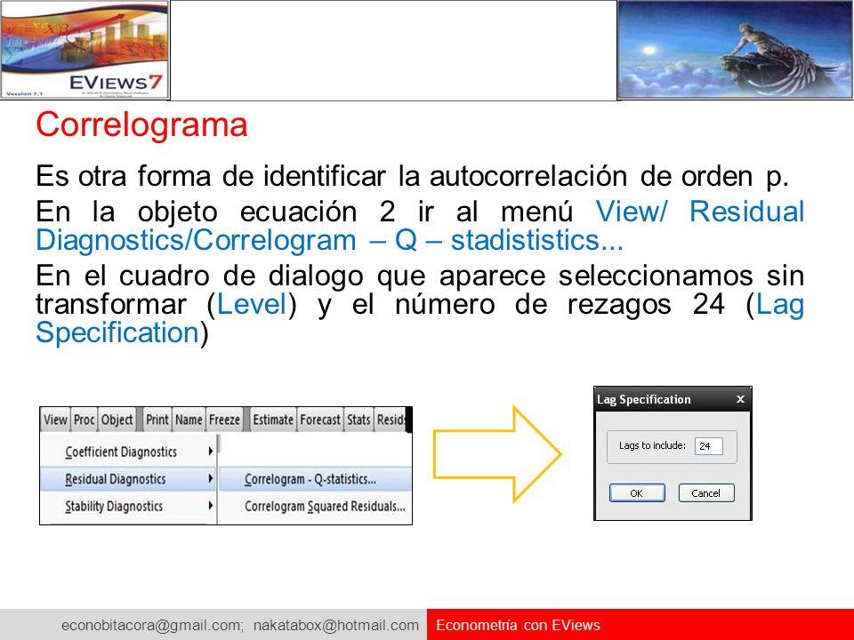 Correlograma Es otra forma de identificar la autocorrelación de orden p.