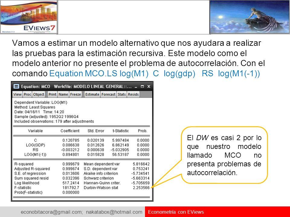 Vamos a estimar un modelo alternativo que nos ayudara a realizar las pruebas para la estimación recursiva. Este modelo como el modelo anterior no presente el problema de autocorrelación. Con el comando Equation MCO.LS log(M1) C log(gdp) RS log(M1(-1))