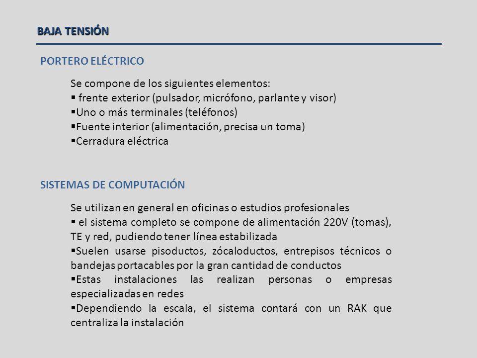 BAJA TENSIÓN PORTERO ELÉCTRICO. Se compone de los siguientes elementos: frente exterior (pulsador, micrófono, parlante y visor)