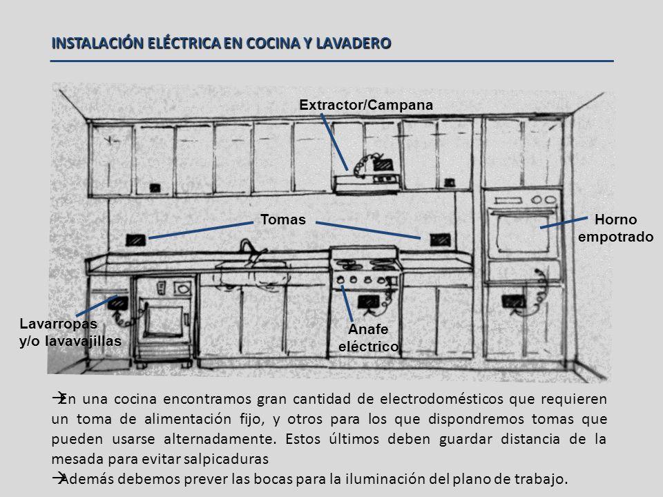 INSTALACIÓN ELÉCTRICA EN COCINA Y LAVADERO