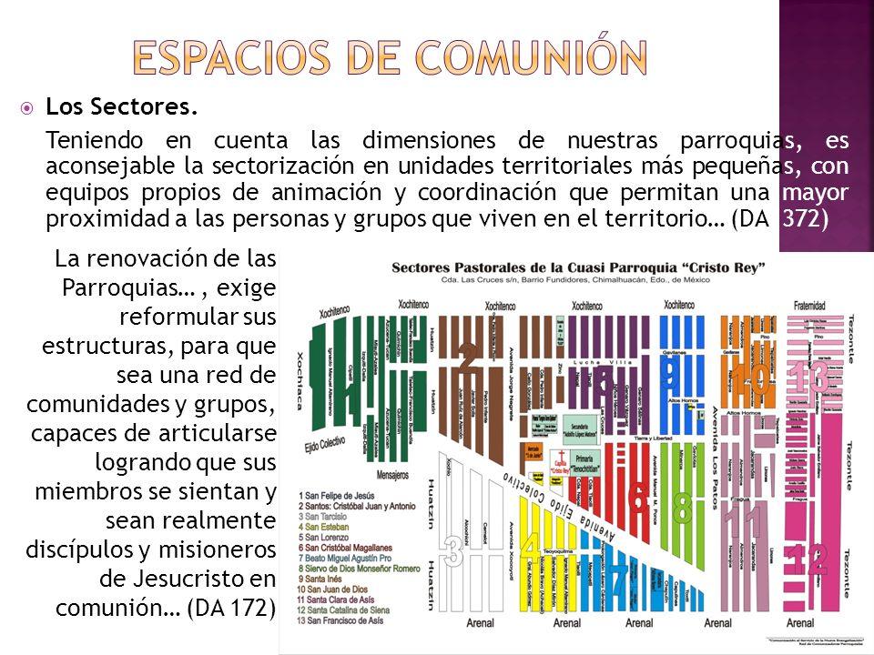 Espacios de Comunión Los Sectores.
