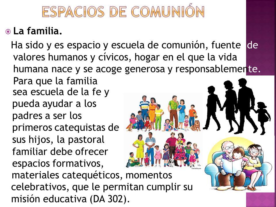 Espacios de Comunión La familia.