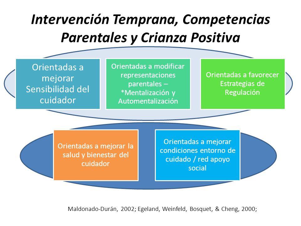 Intervención Temprana, Competencias Parentales y Crianza Positiva