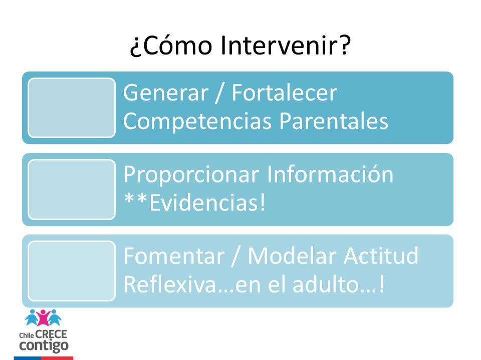 ¿Cómo Intervenir Generar / Fortalecer Competencias Parentales