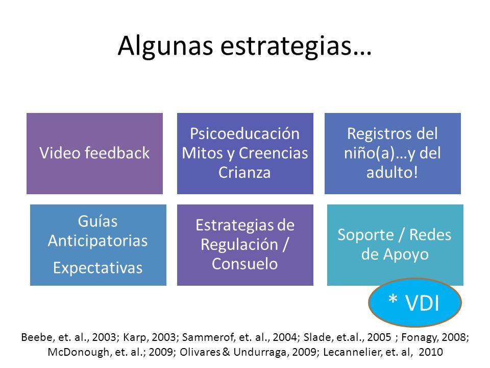 Algunas estrategias… * VDI Video feedback