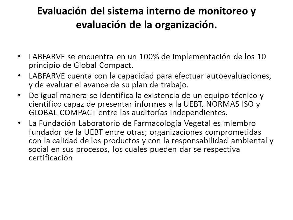 Evaluación del sistema interno de monitoreo y evaluación de la organización.