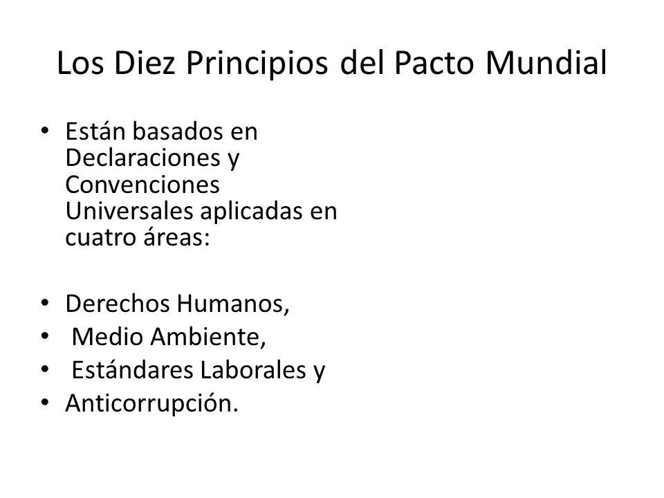 Los Diez Principios del Pacto Mundial