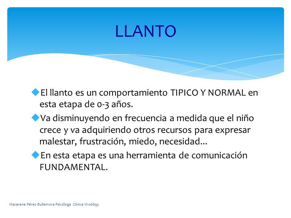LLANTO El llanto es un comportamiento TIPICO Y NORMAL en esta etapa de 0-3 años.