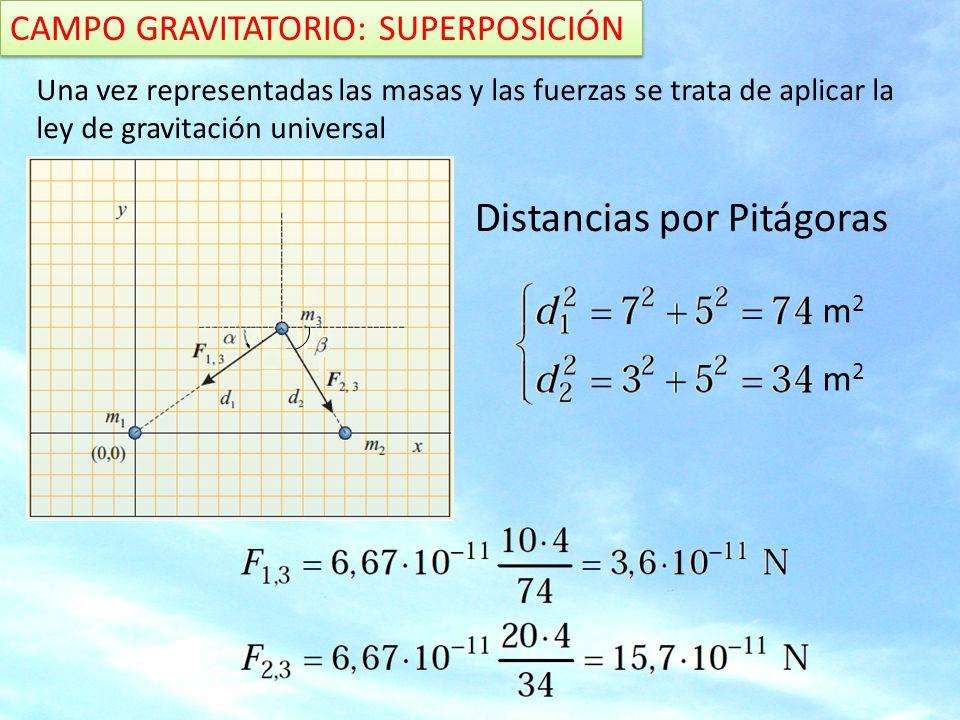 Distancias por Pitágoras