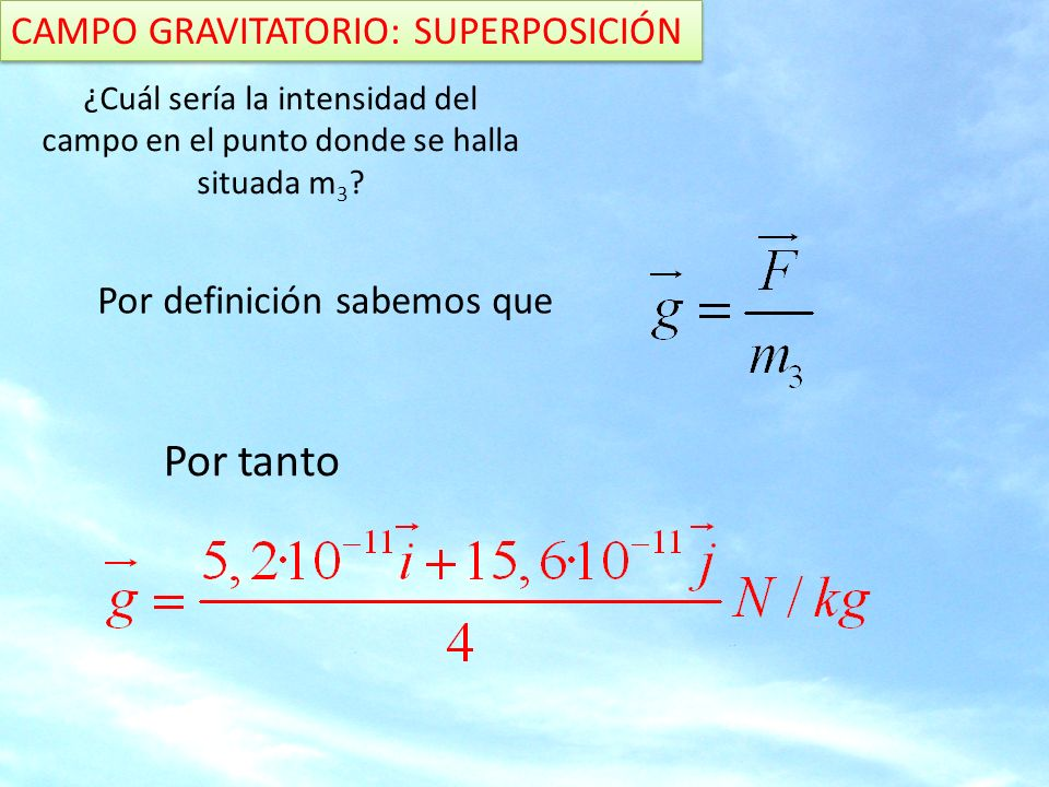 Por tanto CAMPO GRAVITATORIO: SUPERPOSICIÓN Por definición sabemos que