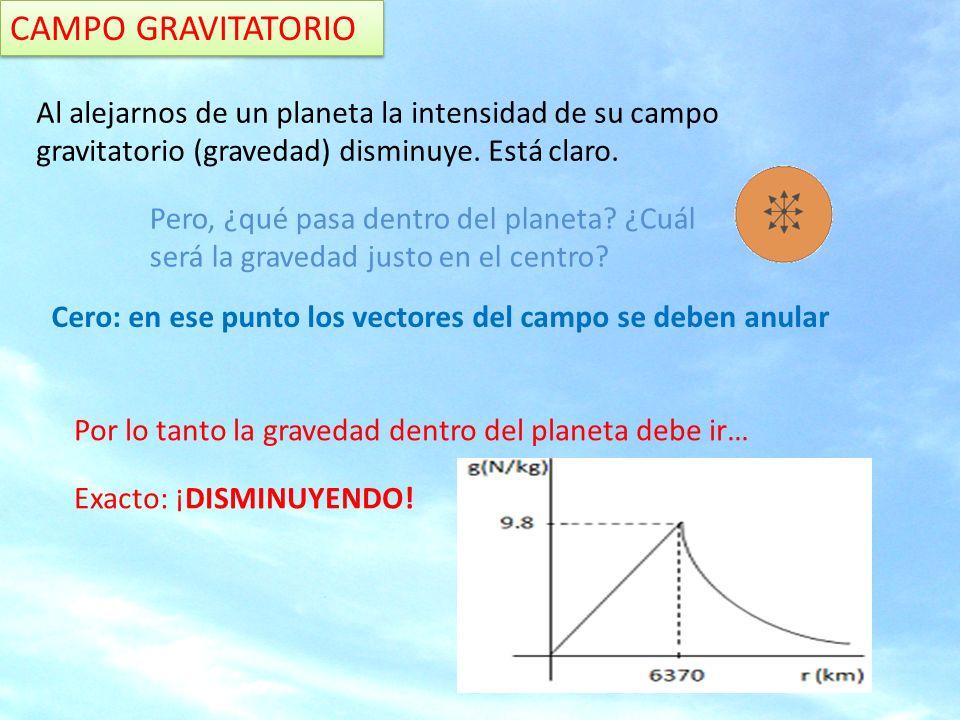 CAMPO GRAVITATORIO Al alejarnos de un planeta la intensidad de su campo gravitatorio (gravedad) disminuye. Está claro.