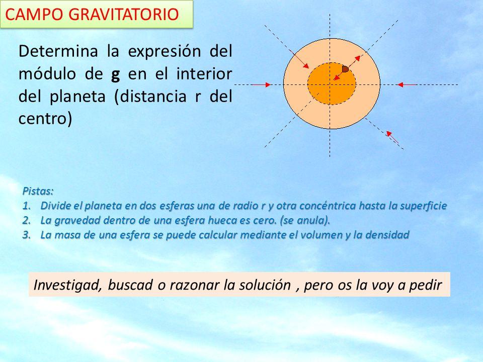 CAMPO GRAVITATORIO Determina la expresión del módulo de g en el interior del planeta (distancia r del centro)