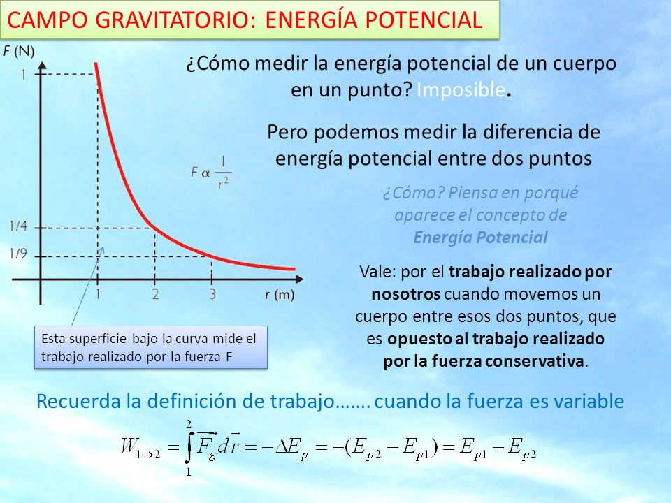 CAMPO GRAVITATORIO: ENERGÍA POTENCIAL