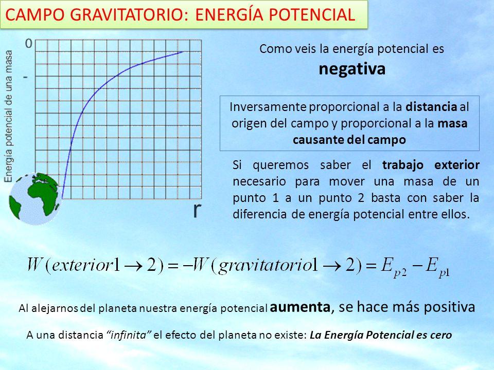 Como veis la energía potencial es negativa