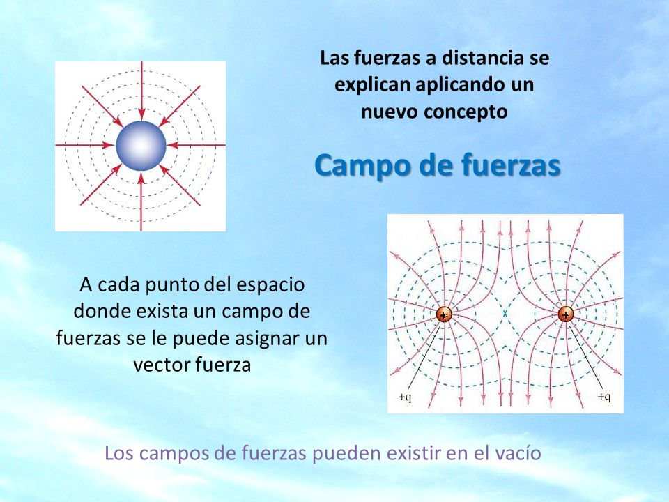 Las fuerzas a distancia se explican aplicando un nuevo concepto