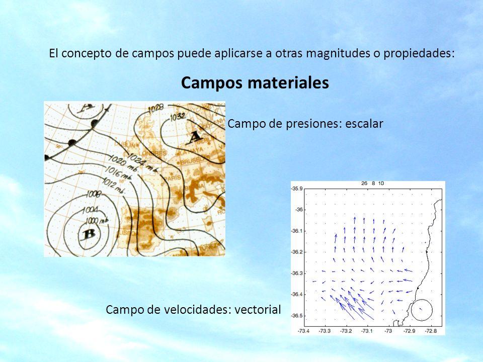 El concepto de campos puede aplicarse a otras magnitudes o propiedades: