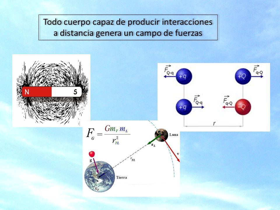 Todo cuerpo capaz de producir interacciones a distancia genera un campo de fuerzas