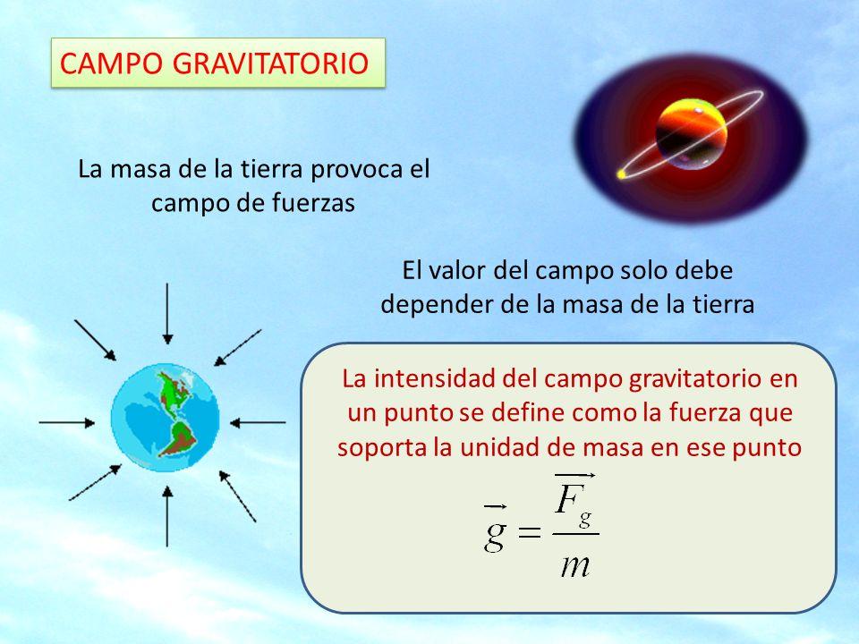 CAMPO GRAVITATORIO La masa de la tierra provoca el campo de fuerzas
