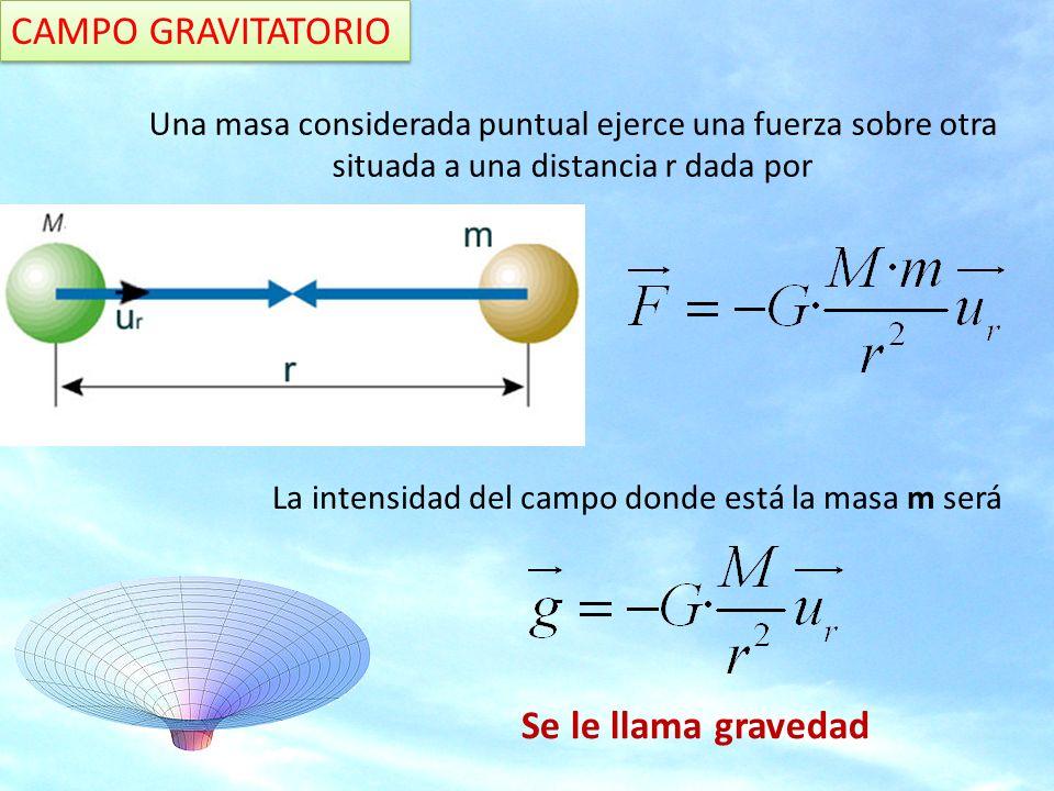CAMPO GRAVITATORIO Se le llama gravedad