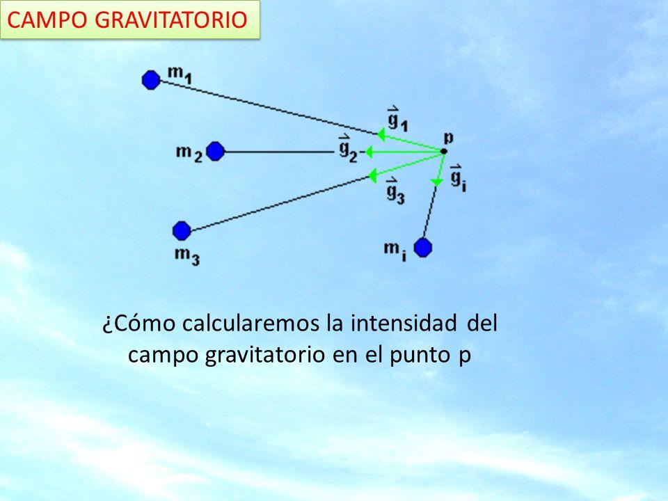 ¿Cómo calcularemos la intensidad del campo gravitatorio en el punto p