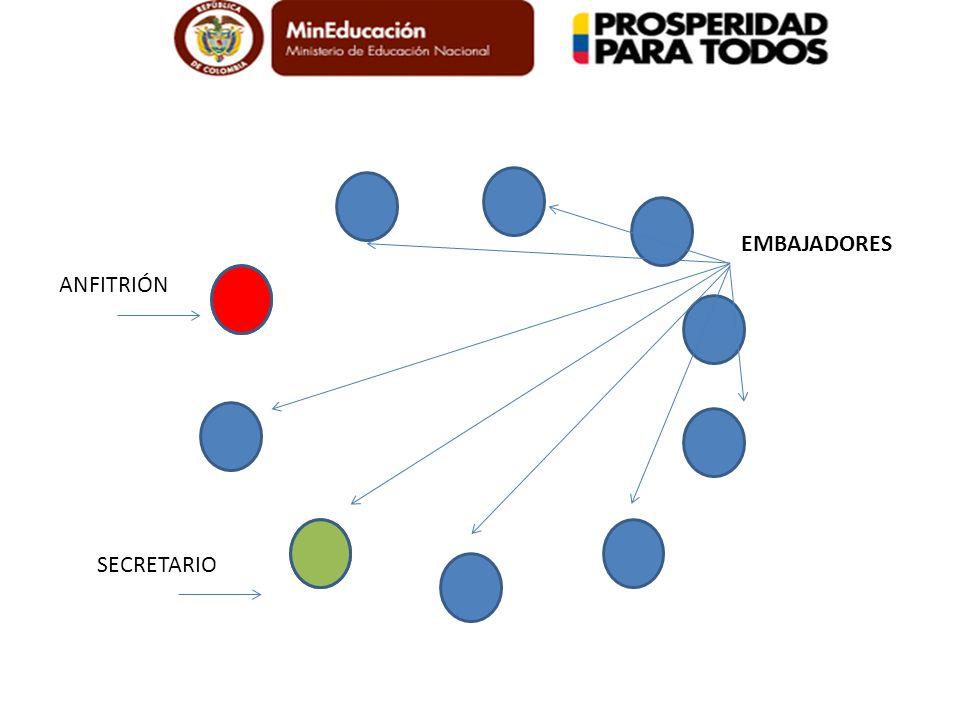 EMBAJADORES ANFITRIÓN SECRETARIO