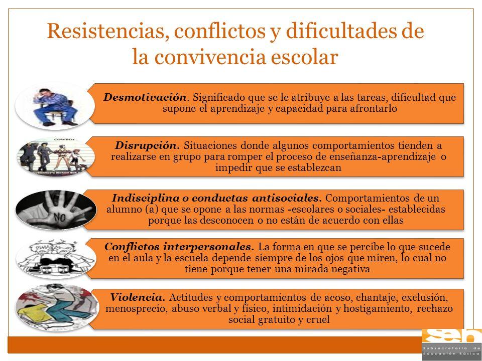 Resistencias, conflictos y dificultades de la convivencia escolar