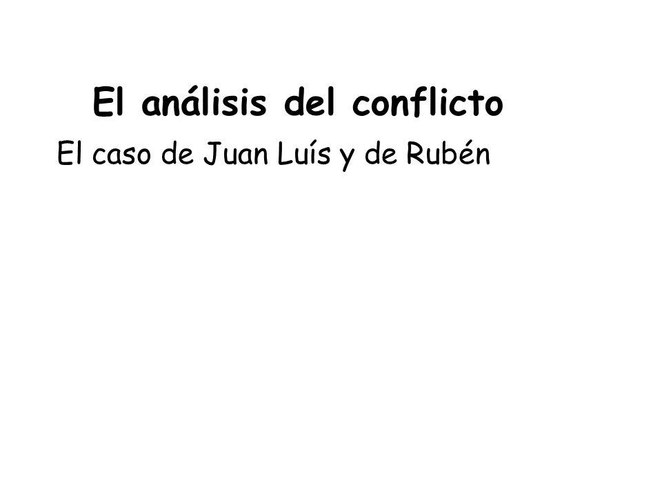 El análisis del conflicto