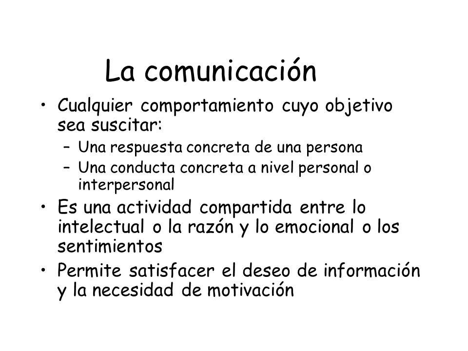 La comunicación Cualquier comportamiento cuyo objetivo sea suscitar: