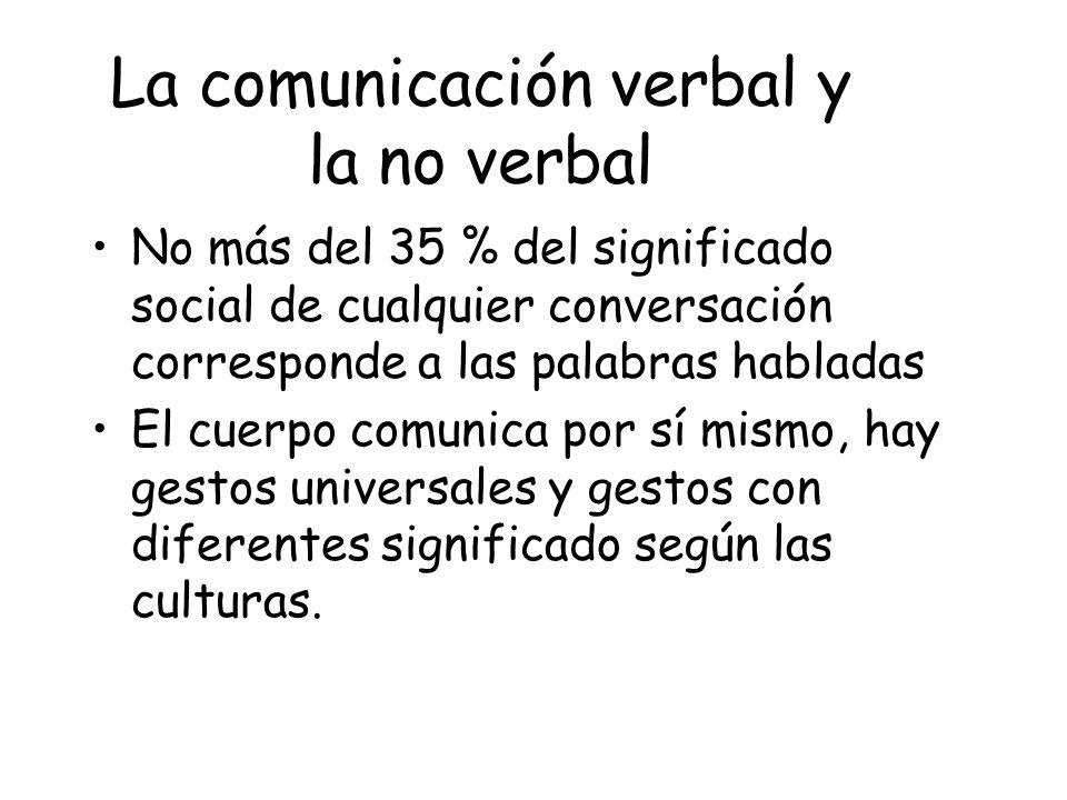 La comunicación verbal y la no verbal