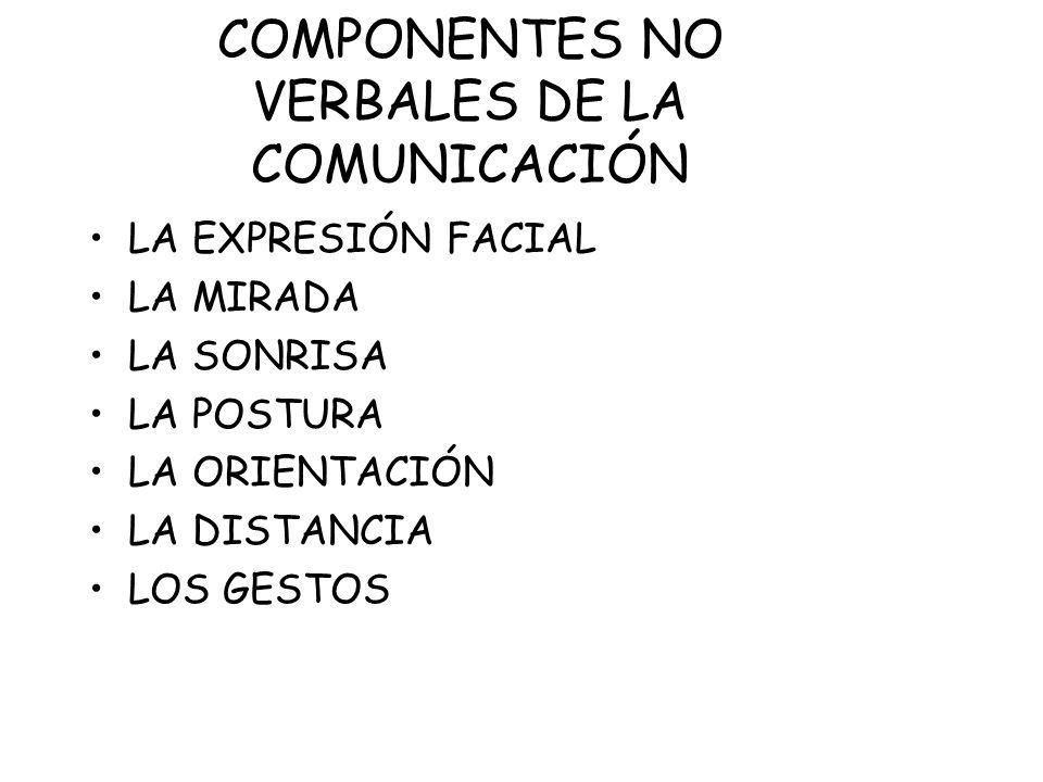 COMPONENTES NO VERBALES DE LA COMUNICACIÓN