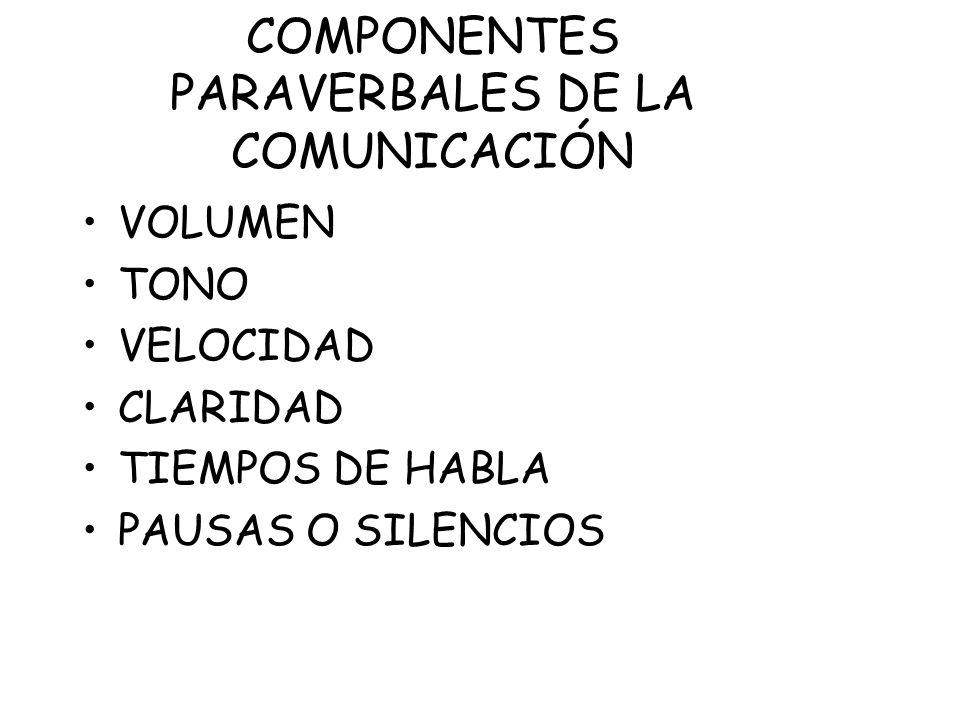 COMPONENTES PARAVERBALES DE LA COMUNICACIÓN