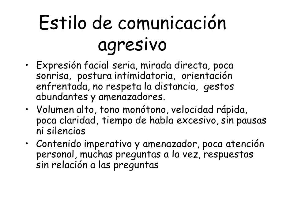 Estilo de comunicación agresivo