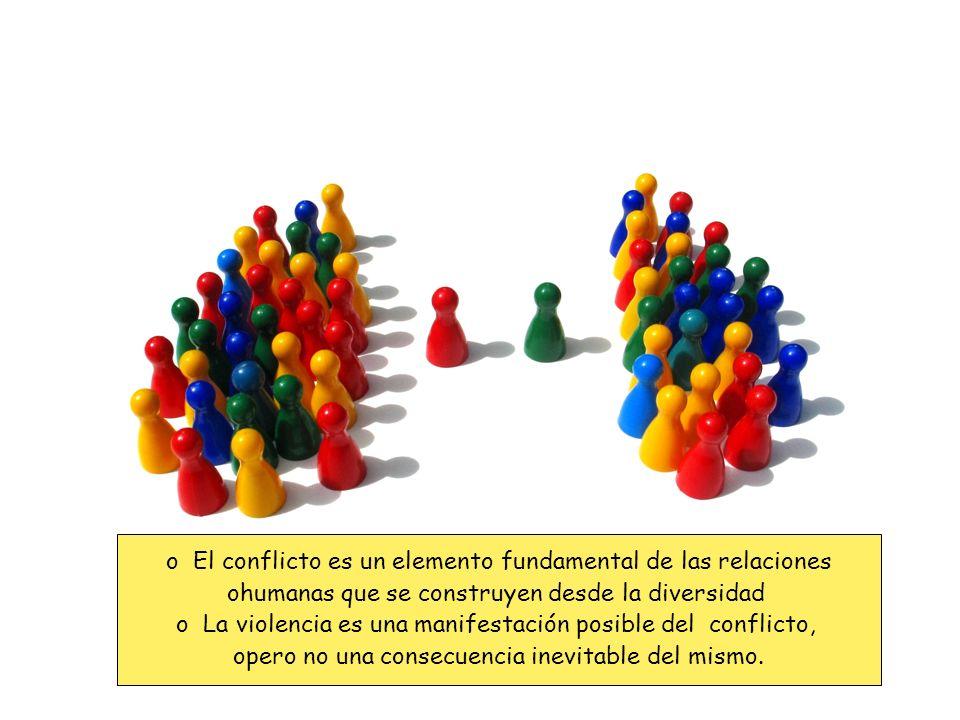 El conflicto es un elemento fundamental de las relaciones