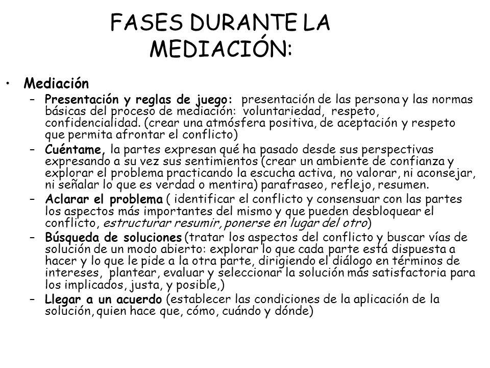 FASES DURANTE LA MEDIACIÓN: