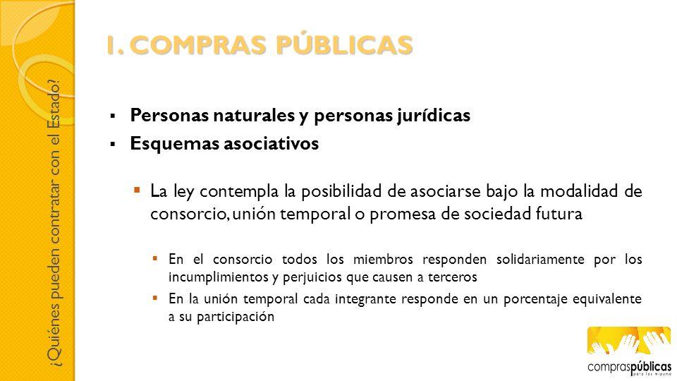 1. COMPRAS PÚBLICAS Personas naturales y personas jurídicas