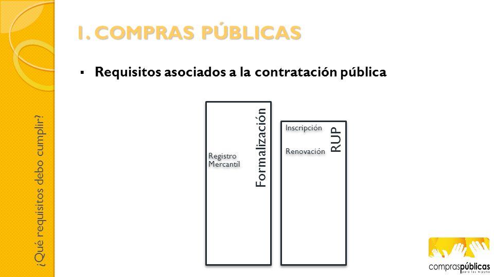 1. COMPRAS PÚBLICAS Formalización RUP