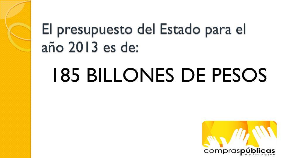 El presupuesto del Estado para el año 2013 es de: