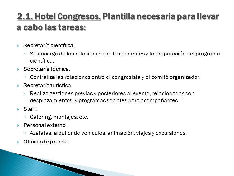 2.1. Hotel Congresos. Plantilla necesaria para llevar a cabo las tareas: