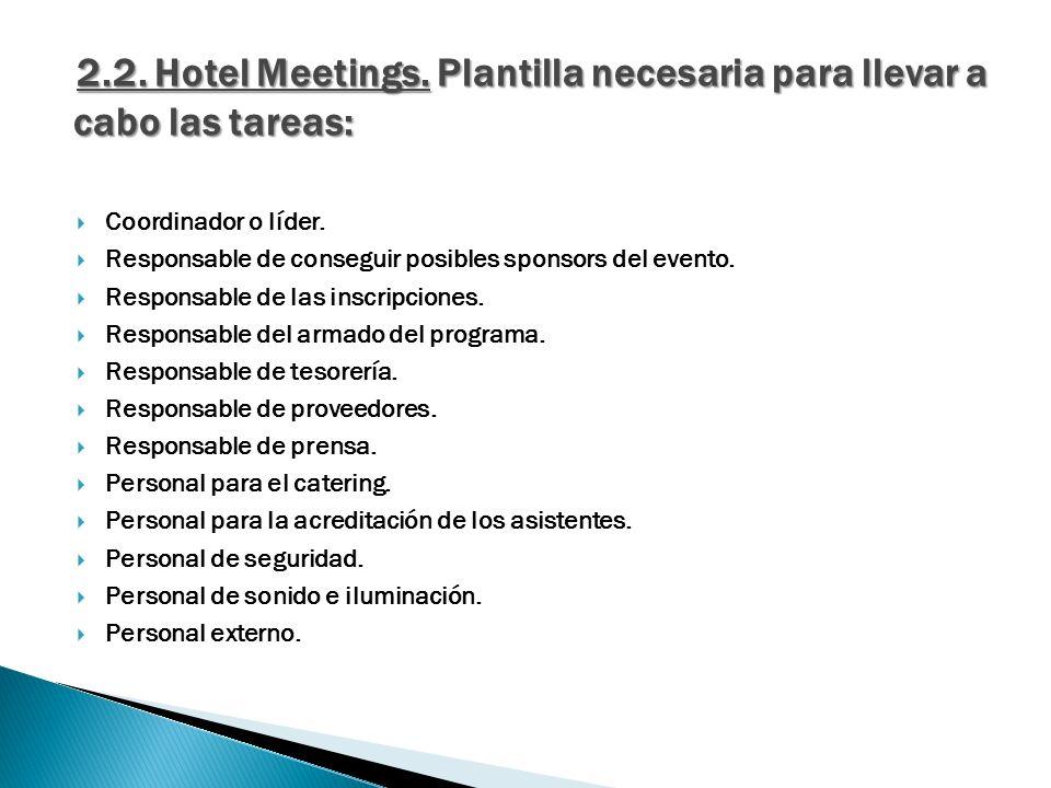 2.2. Hotel Meetings. Plantilla necesaria para llevar a cabo las tareas:
