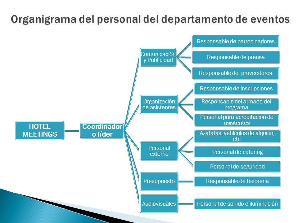 Organigrama del personal del departamento de eventos