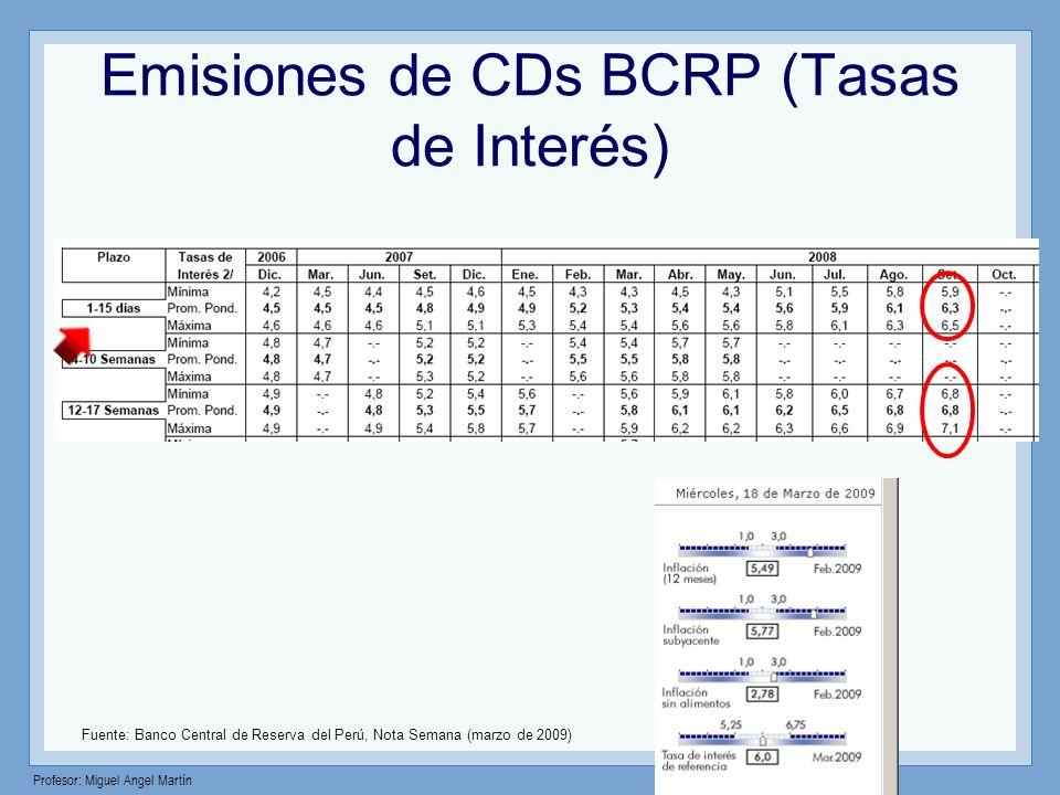 Emisiones de CDs BCRP (Tasas de Interés)