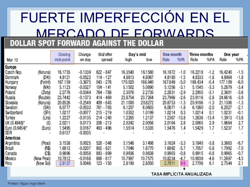 FUERTE IMPERFECCIÓN EN EL MERCADO DE FORWARDS
