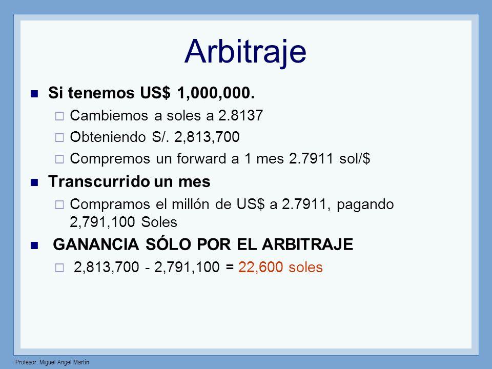 Arbitraje Si tenemos US$ 1,000,000. Transcurrido un mes